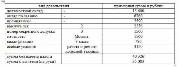 sluzhba-kontraktu-vnutrenniix-036B21.jpg